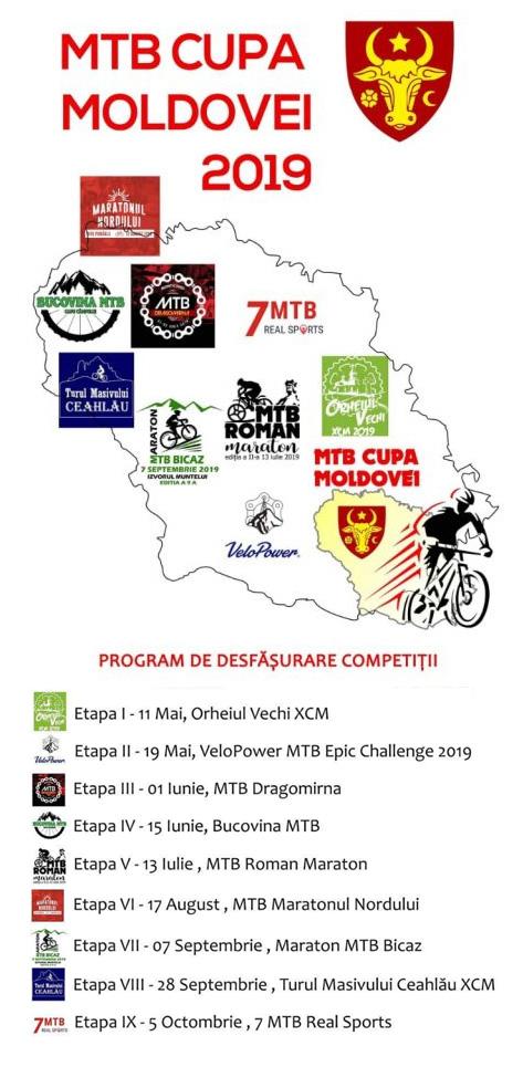 MTB Cupa Moldovei
