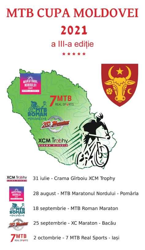 MTB Cupa Moldovei 2021
